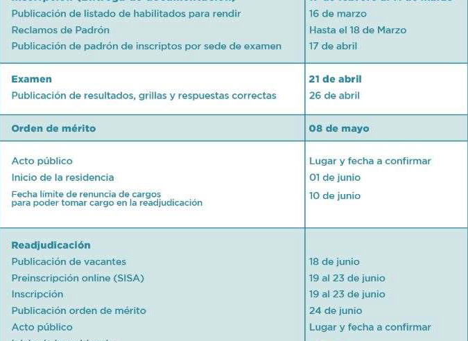 El gobierno de CABA convoca a concurso abierto para Residencia de Veterinaria en Salud Pública